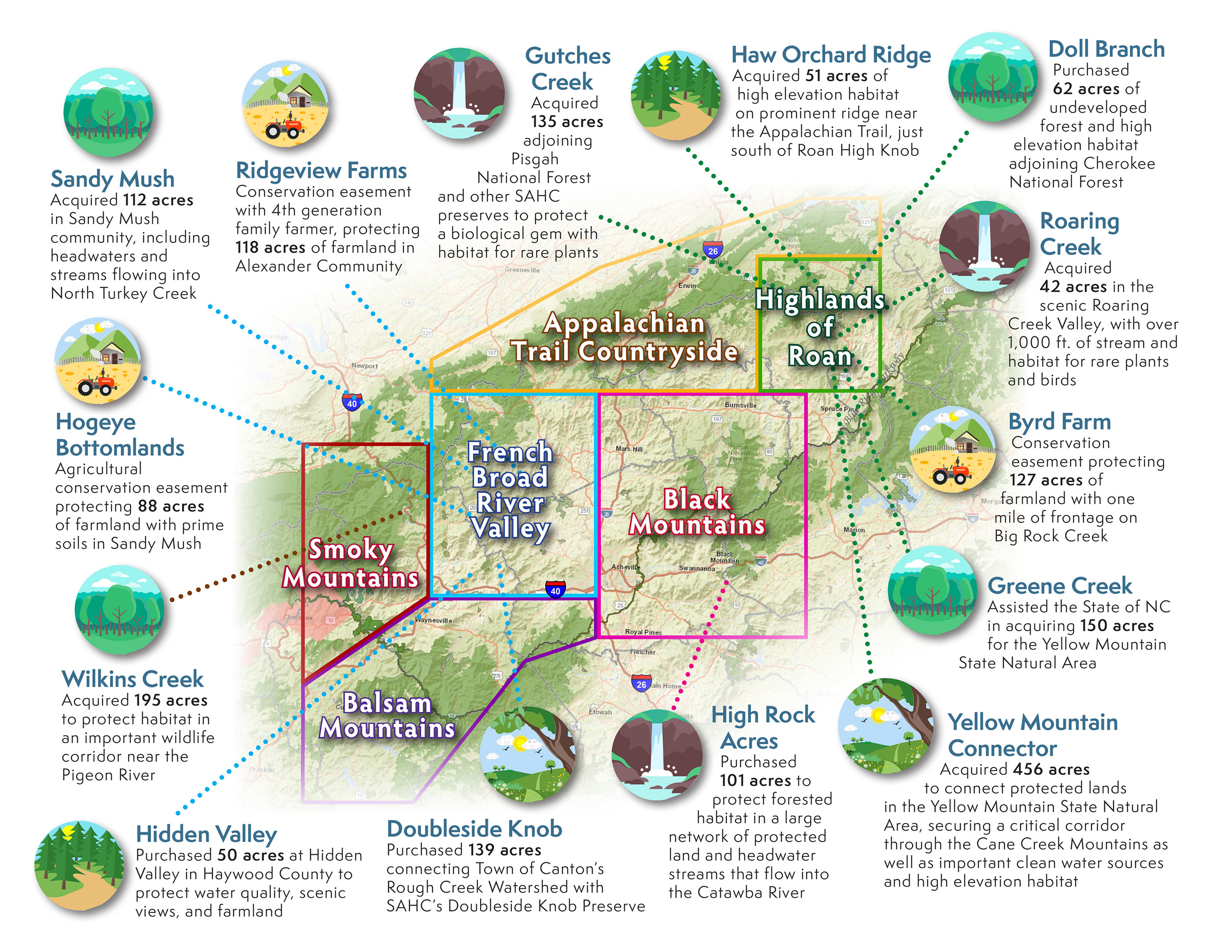 2019 summary new land protection projects